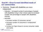 slide 27 goal 1 grow to meet identified needs of our communities