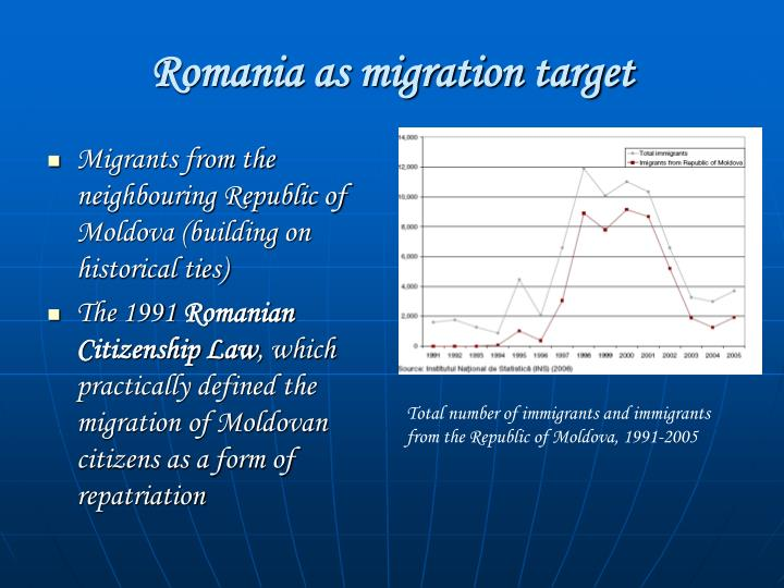 Migrants from the neighbouring Republic of Moldova (building on historical ties)