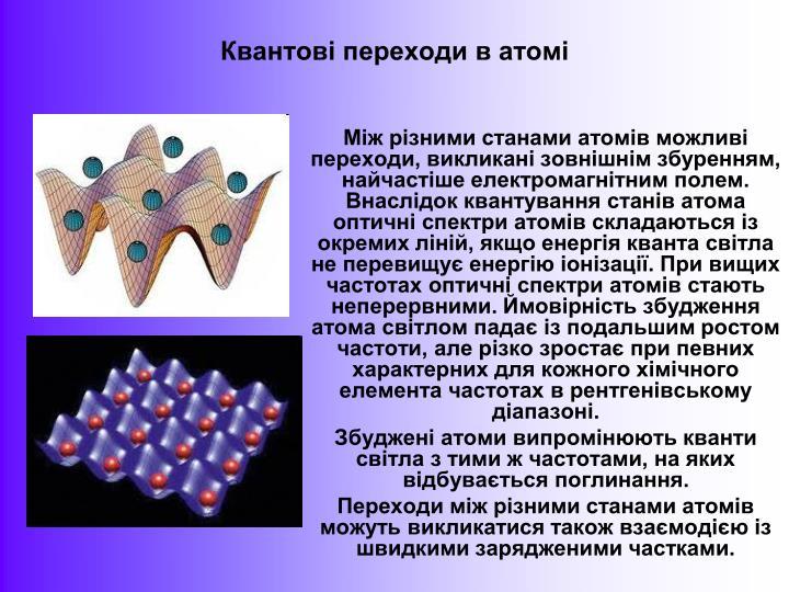 Квантові переходи в атомі