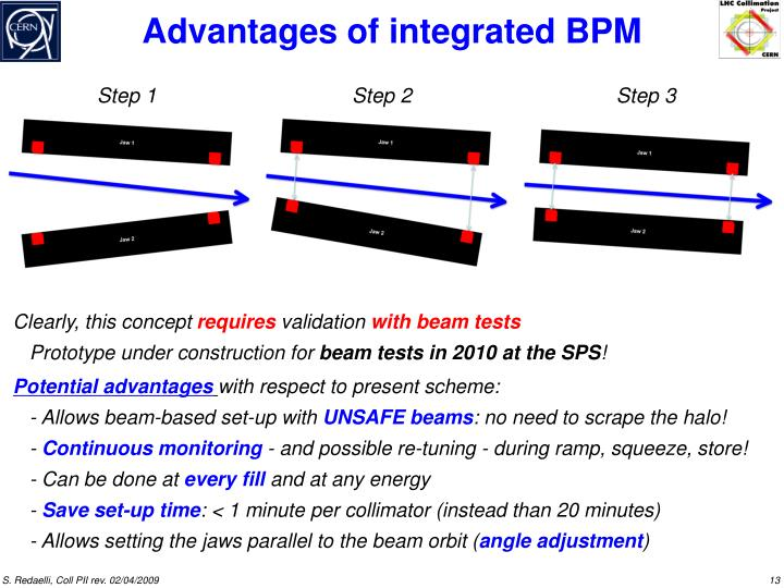 Advantages of integrated BPM