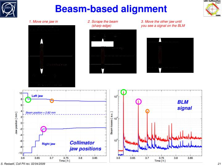 Beasm-based alignment