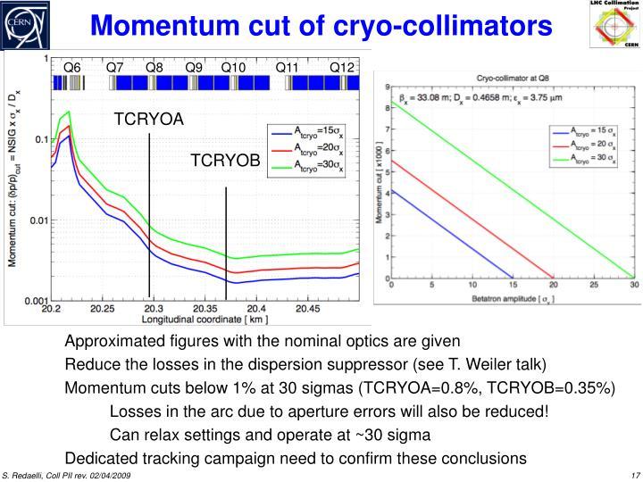 Momentum cut of cryo-collimators