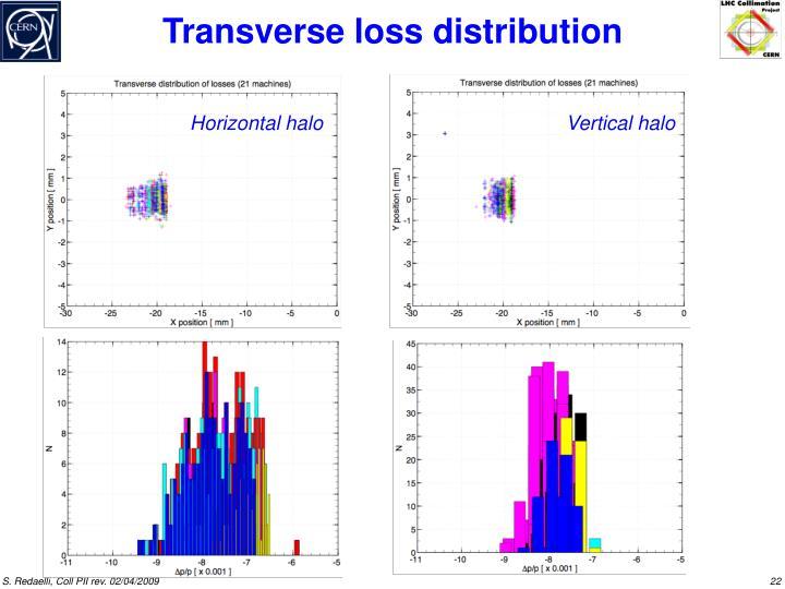 Transverse loss distribution