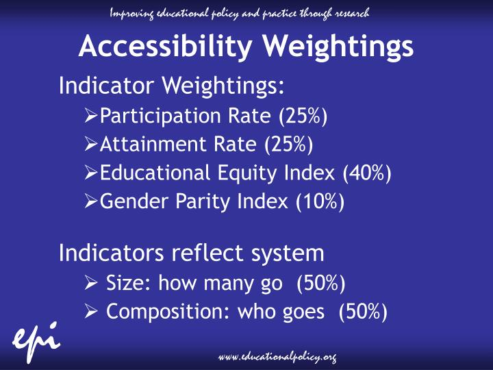 Accessibility Weightings