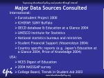 major data sources consulted