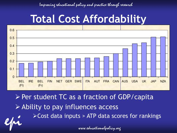 Total Cost Affordability