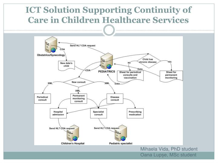 ICT Solution Supporting Continuity of Care in Children Healthcare Services