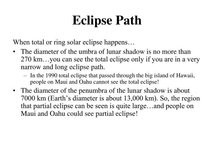 Eclipse Path