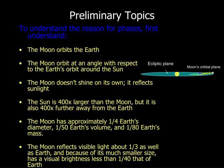 Preliminary Topics