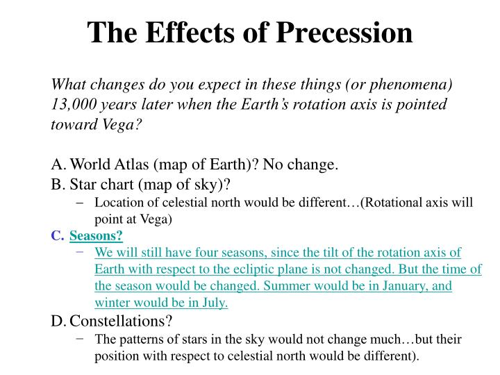 The Effects of Precession