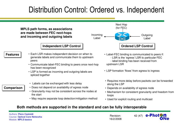 Distribution Control: Ordered v