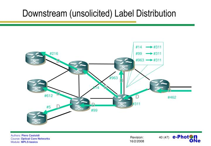 Downstream (unsolicited) Label Distribution