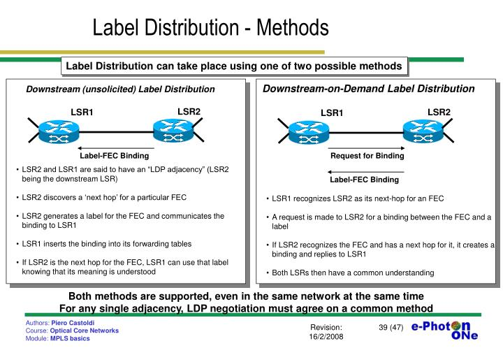 Label Distribution - Methods