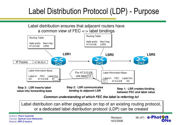 Label Distribution Protocol (LDP) - Purpose