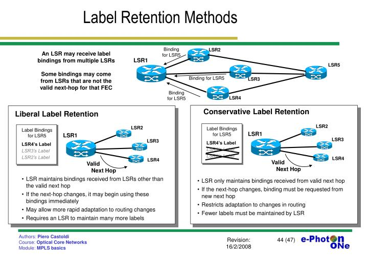 Label Retention Methods