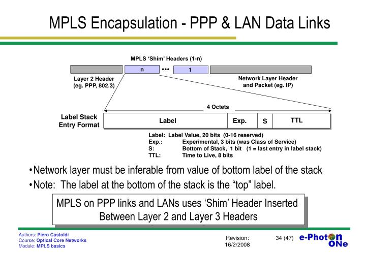 MPLS Encapsulation - PPP & LAN Data Links