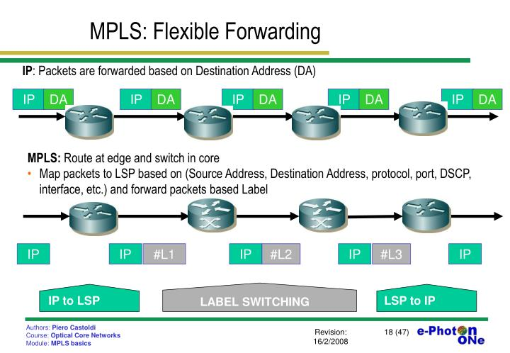 MPLS: Flexible Forwarding