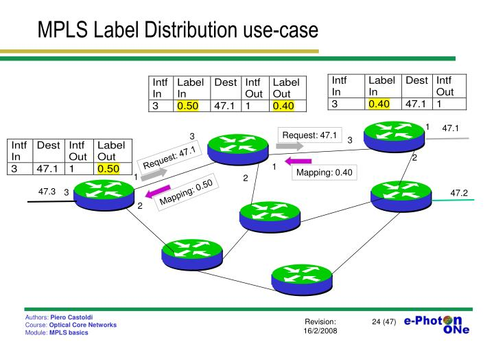 MPLS Label Distribution use-case