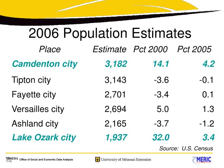 2006 Population Estimates