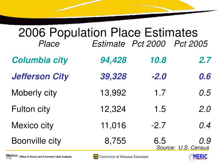 2006 Population Place Estimates