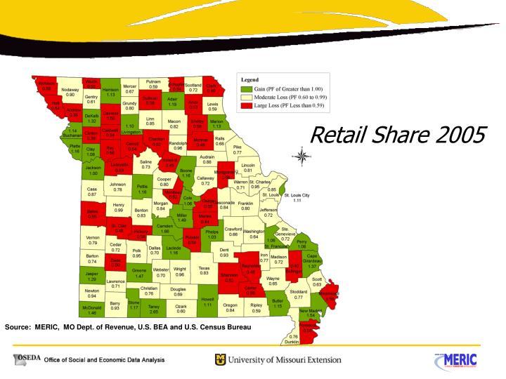 Retail Share 2005