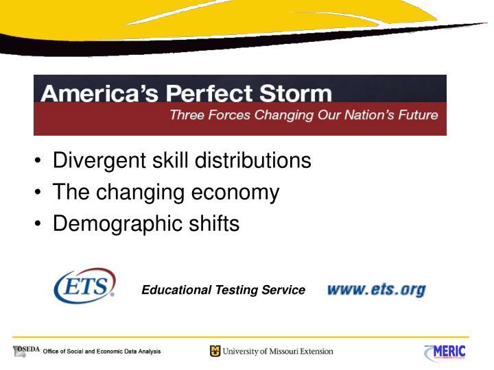 Divergent skill distributions