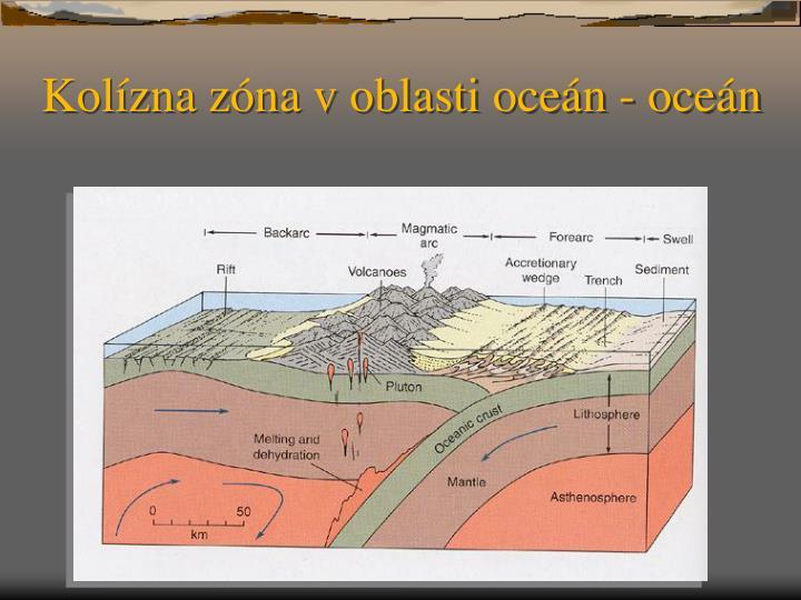 Kolízna zóna v oblasti oceán - oceán