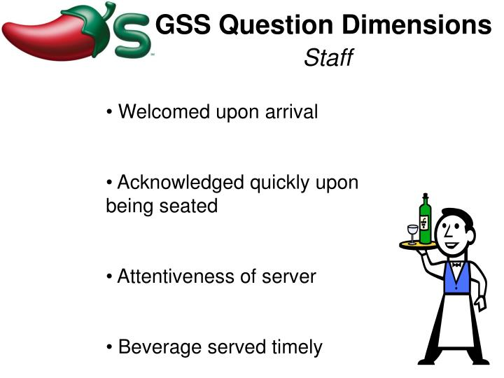 GSS Question Dimensions