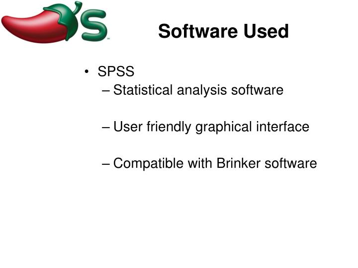 Software Used