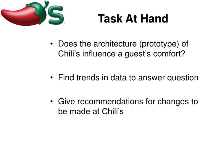 Task At Hand