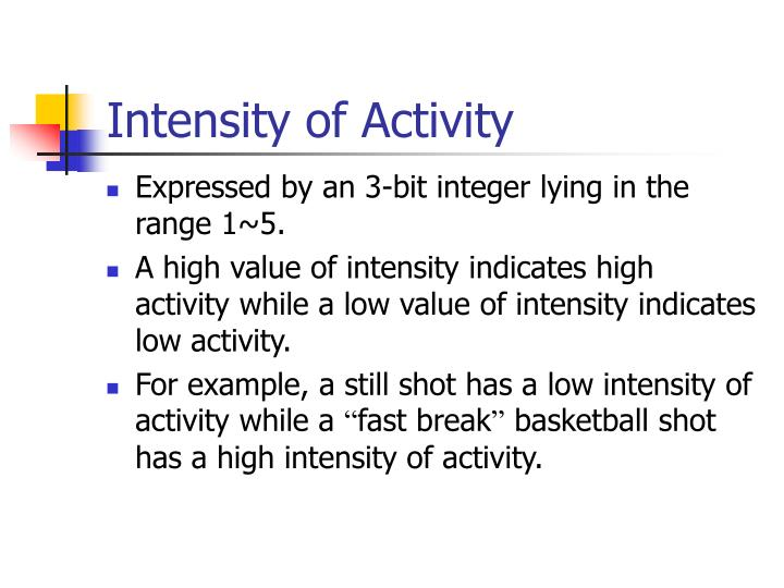 Intensity of Activity