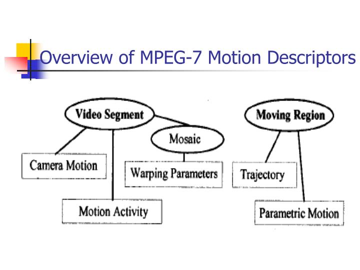 Overview of MPEG-7 Motion Descriptors