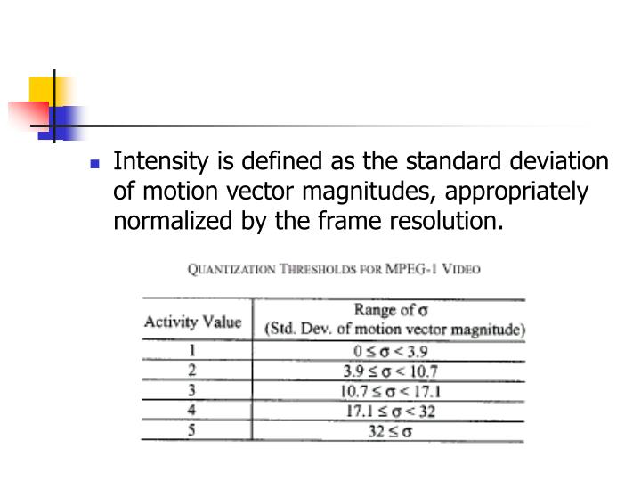 Intensity is defined as the standard deviation of motion vector magnitudes, appropriately normalized by the frame resolution.