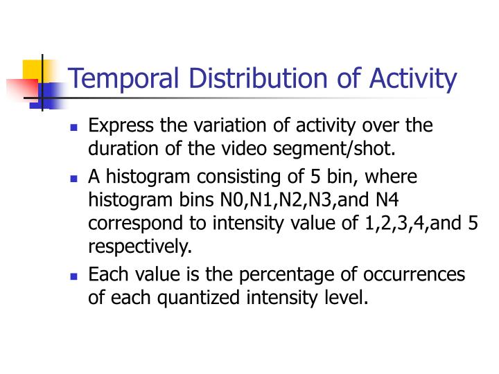 Temporal Distribution of Activity