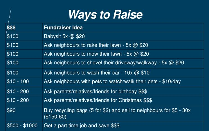 Ways to Raise
