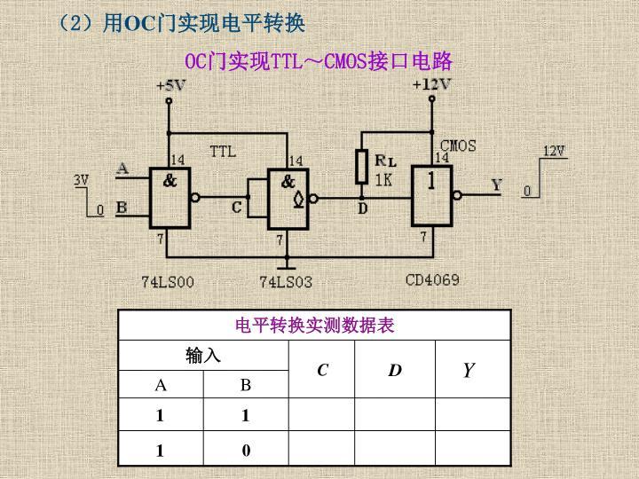 电平转换实测数据表