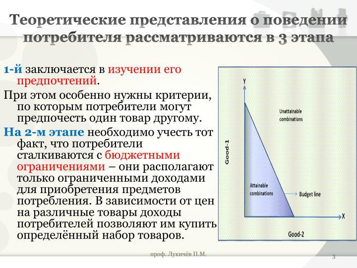 Теоретические представления о поведении потребителя рассматриваются в 3 этапа