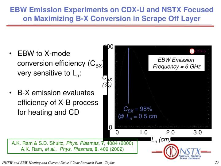 EBW Emission Experiments on CDX-U and NSTX Focused on Maximizing B-X Conversion in Scrape Off Layer