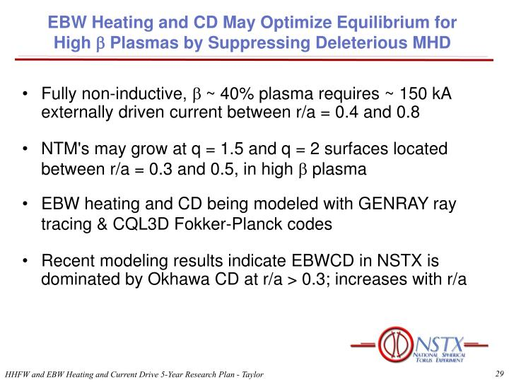 EBW Heating and CD May Optimize Equilibrium for High