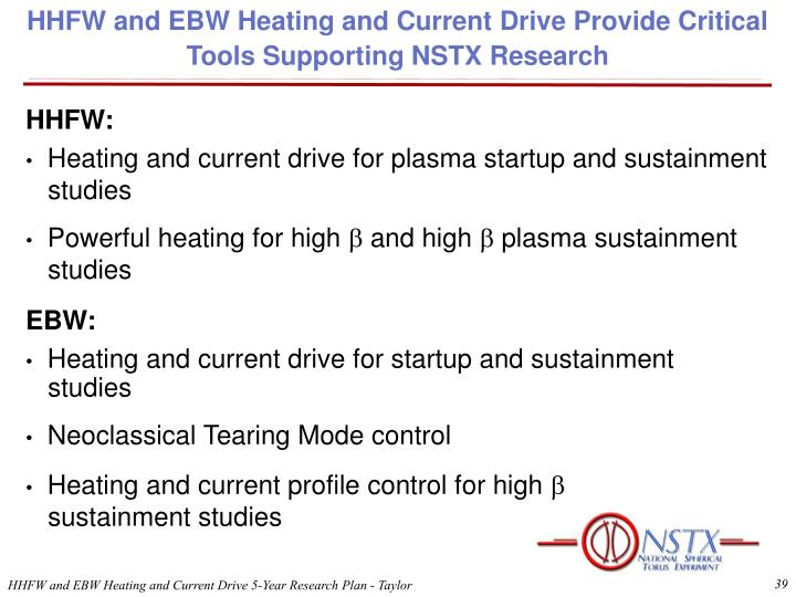 HHFW and EBW Heating and Current Drive Provide Critical Tools Supporting NSTX Research
