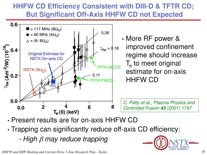 HHFW CD Efficiency Consistent with DIII-D & TFTR CD;