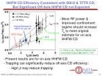 hhfw cd efficiency consistent with diii d tftr cd but significant off axis hhfw cd not expected
