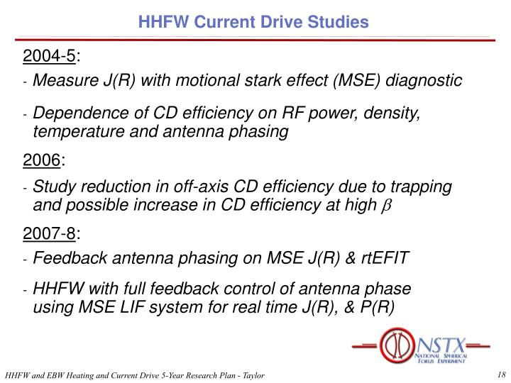 HHFW Current Drive Studies