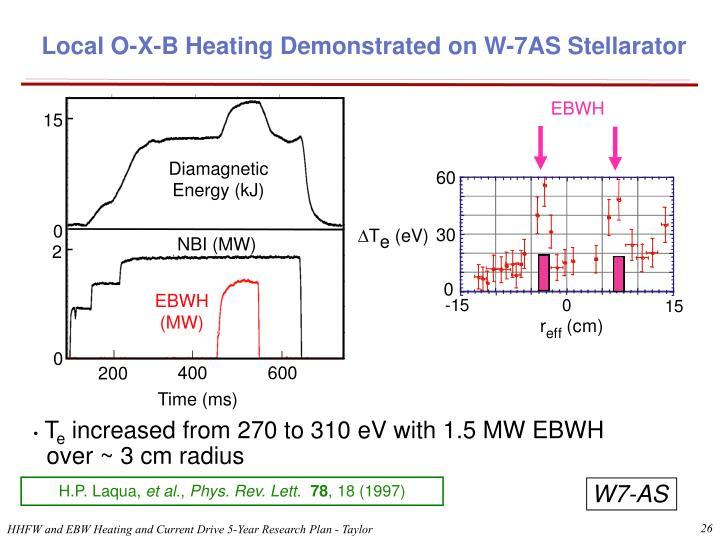 Local O-X-B Heating Demonstrated on W-7AS Stellarator