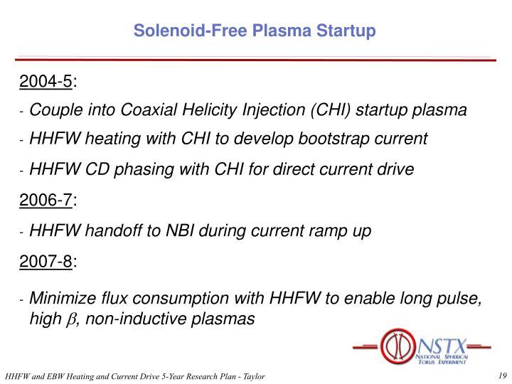 Solenoid-Free Plasma Startup