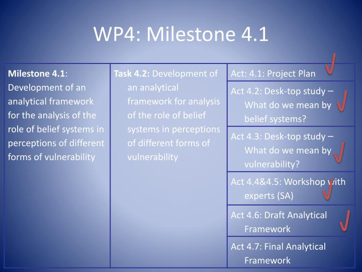 WP4: Milestone 4.1