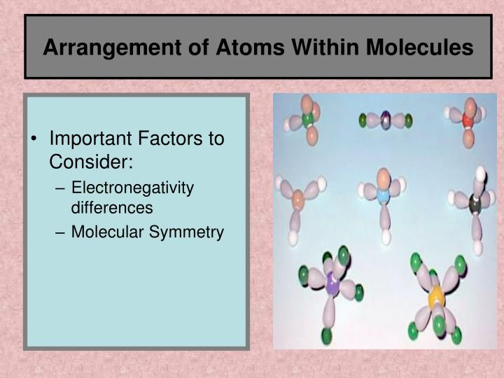 Arrangement of Atoms Within Molecules