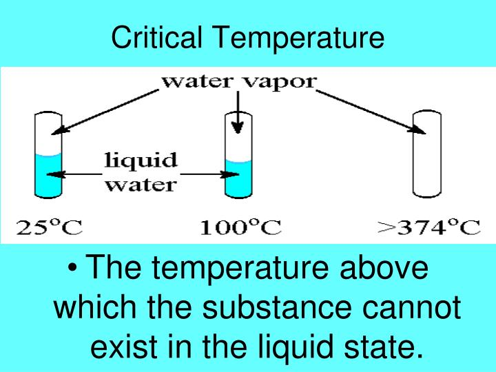 Critical Temperature