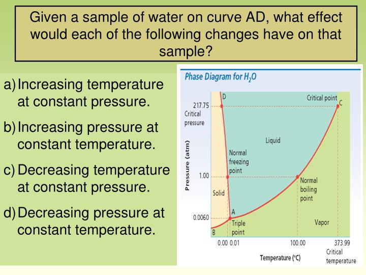 Given a sample of water on curve AD, what effect would each of the following changes have on that sample?