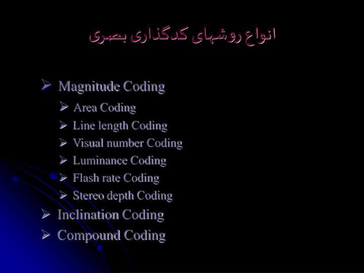 انواع روشهای کدگذاری بصری